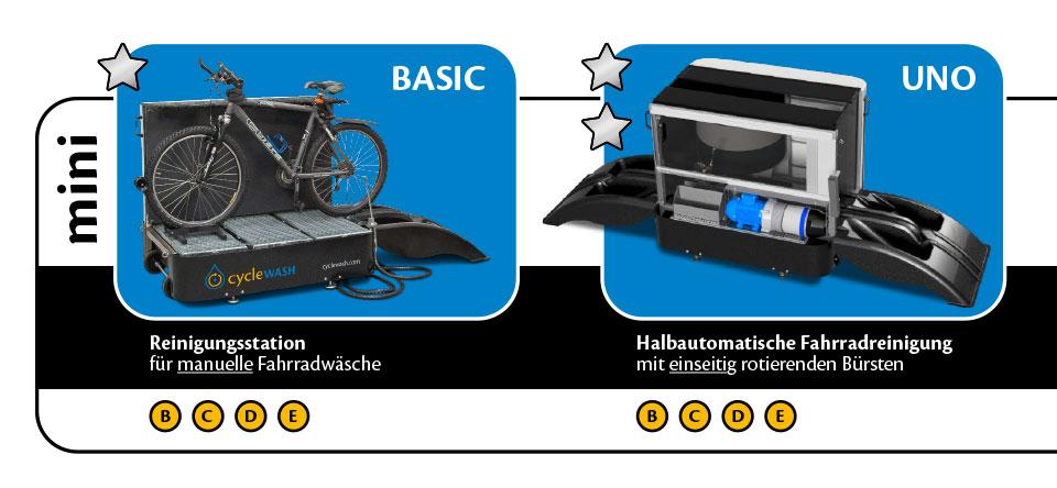 cycleWASH mini Module