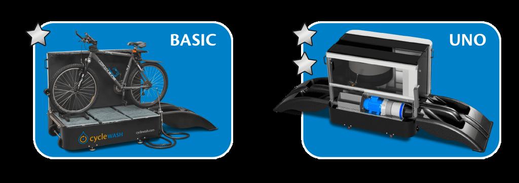 cycleWASH mini Modules BASIC & UNO